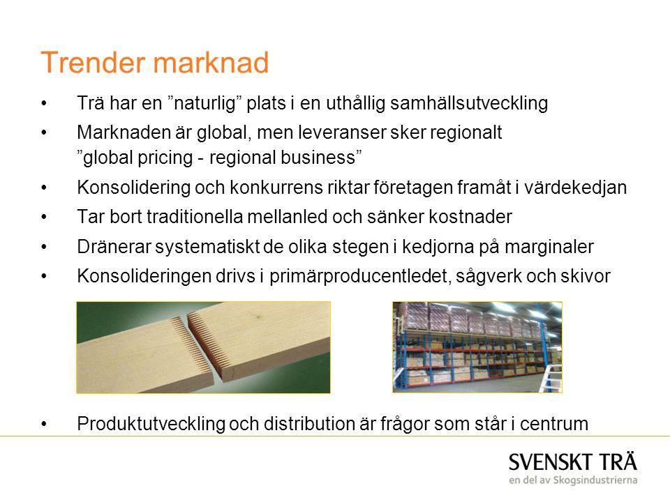 """Trender marknad •Trä har en """"naturlig"""" plats i en uthållig samhällsutveckling •Marknaden är global, men leveranser sker regionalt """"global pricing - re"""