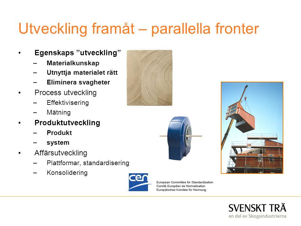"""Utveckling framåt – parallella fronter •Egenskaps """"utveckling"""" –Materialkunskap –Utnyttja materialet rätt –Eliminera svagheter •Process utveckling –Ef"""