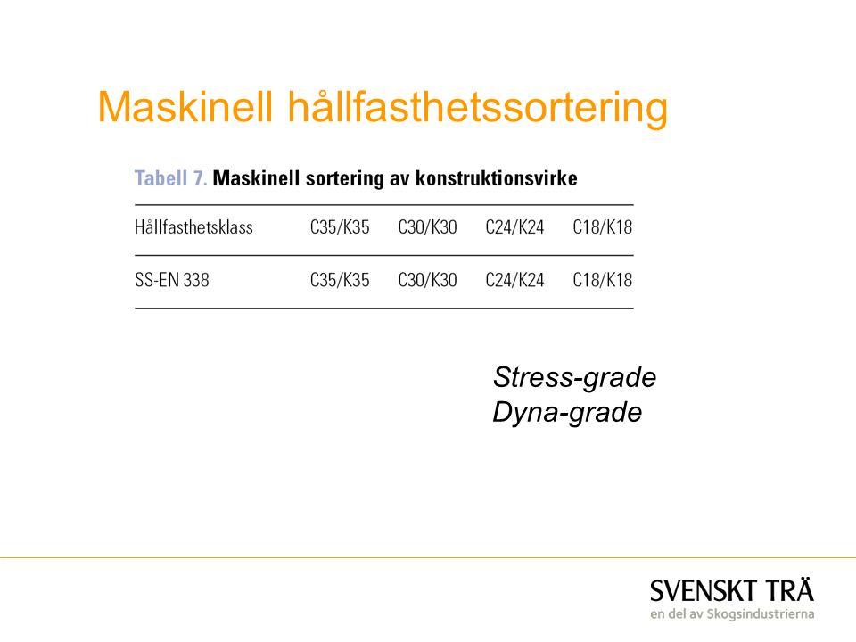 Maskinell hållfasthetssortering Stress-grade Dyna-grade