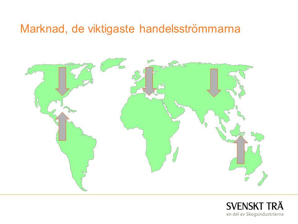 Produktion och export av sågade trävaror Produktion 2008: 17,5 miljoner m 3 (2007: 18,6) Export 2008: 12,0 miljoner m 3 (2007: 11,7) Milj m 3 Källa: SCB/Skogsindustrin