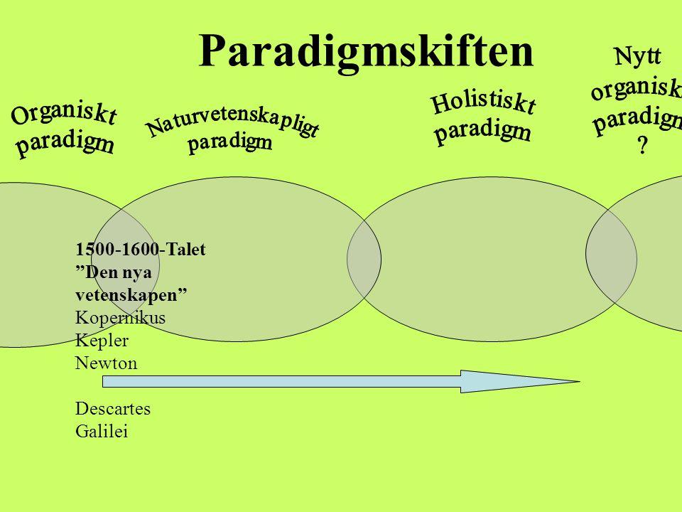 "1500-1600-Talet ""Den nya vetenskapen"" Kopernikus Kepler Newton Descartes Galilei Paradigmskiften"