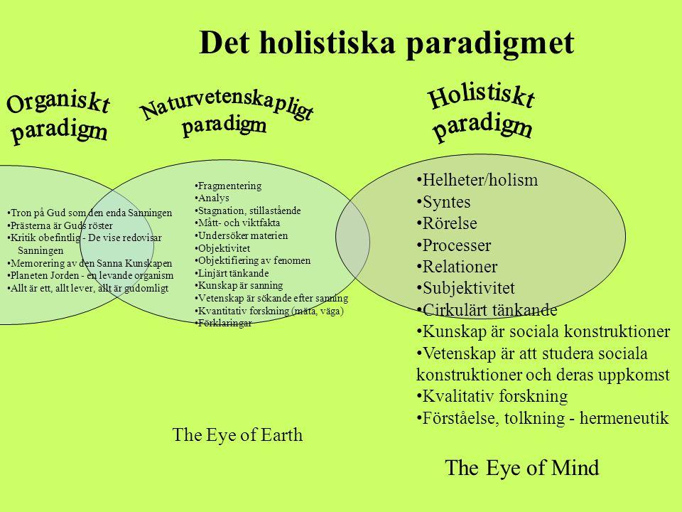 Det holistiska paradigmet •Tron på Gud som den enda Sanningen •Prästerna är Guds röster •Kritik obefintlig - De vise redovisar Sanningen •Memorering a