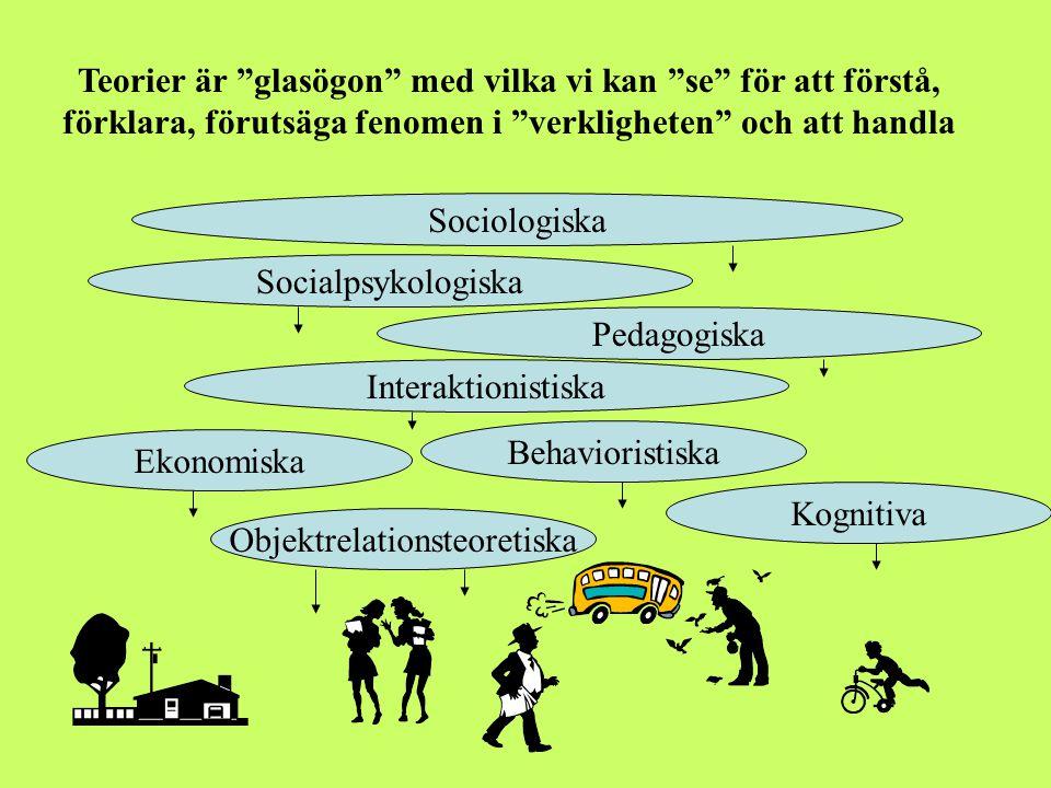 """Objektrelationsteoretiska Ekonomiska Behavioristiska Kognitiva Interaktionistiska Socialpsykologiska Pedagogiska Sociologiska Teorier är """"glasögon"""" me"""