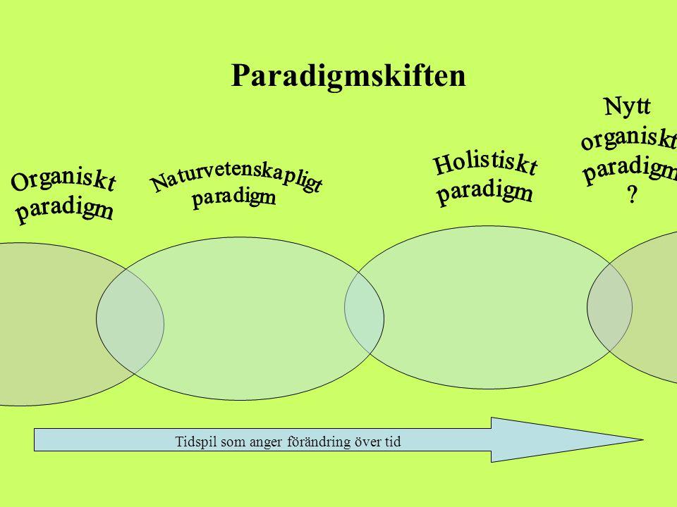 Förändringar p.g.a paradigmskiftet.