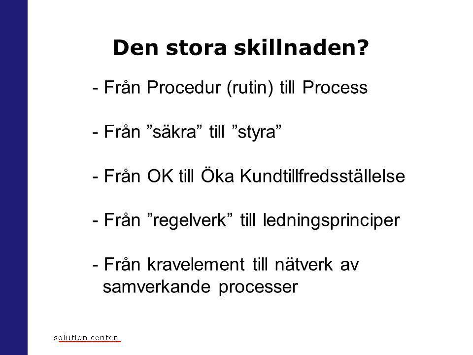 """Den stora skillnaden? - Från Procedur (rutin) till Process - Från """"säkra"""" till """"styra"""" - Från OK till Öka Kundtillfredsställelse - Från """"regelverk"""" ti"""