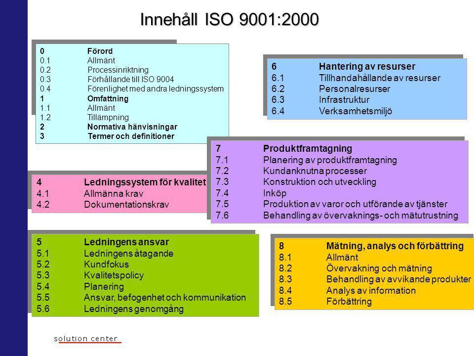 Innehåll ISO 9001:2000 6Hantering av resurser 6.1Tillhandahållande av resurser 6.2Personalresurser 6.3Infrastruktur 6.4Verksamhetsmiljö 6Hantering av