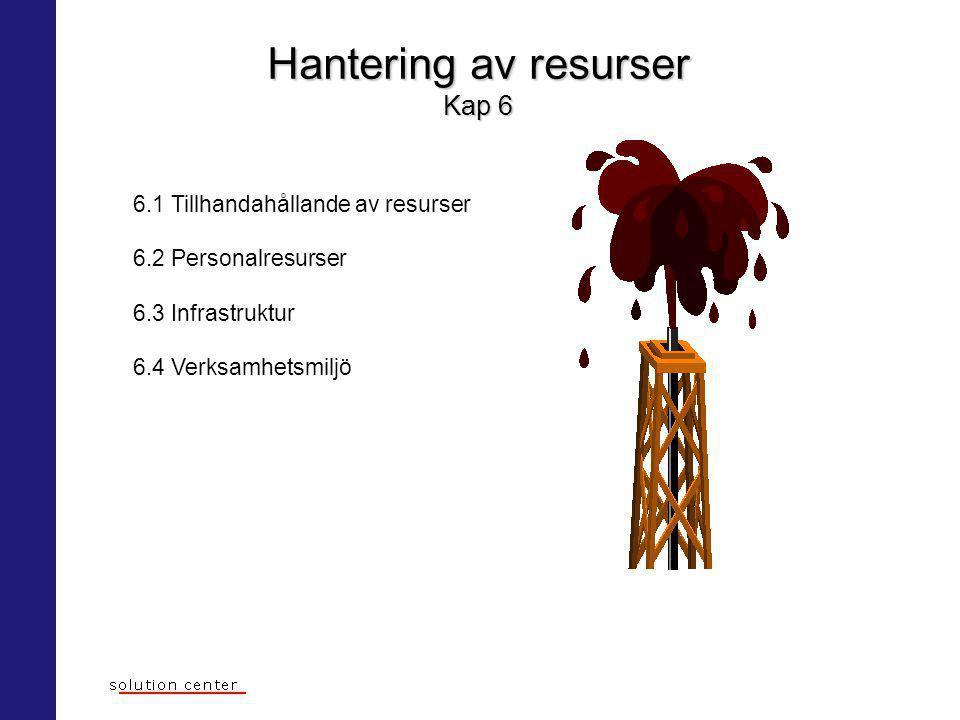 Hantering av resurser Kap 6 6.1 Tillhandahållande av resurser 6.2 Personalresurser 6.3 Infrastruktur 6.4 Verksamhetsmiljö