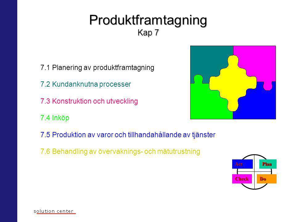 Produktframtagning Kap 7 Plan DoCheck Act 7.1 Planering av produktframtagning 7.2 Kundanknutna processer 7.3 Konstruktion och utveckling 7.4 Inköp 7.5