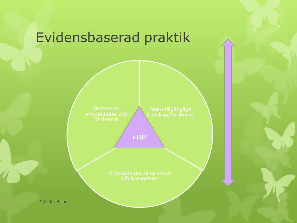 Evidensbaserad praktik Bästa tillgängliga kunskap/forskning Professionens erfarenhet och kompetens Brukarnas erfarenheter och önskemål EBP Skövde 16 april