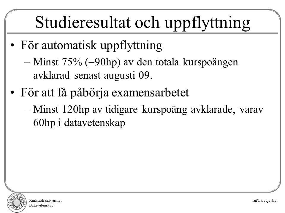 Inför tredje åretKarlstads universitet Datavetenskap Studieresultat och uppflyttning •För automatisk uppflyttning –Minst 75% (=90hp) av den totala kurspoängen avklarad senast augusti 09.
