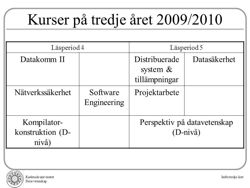 Inför tredje åretKarlstads universitet Datavetenskap Kurser på tredje året 2009/2010 Läsperiod 4Läsperiod 5 Datakomm IIDistribuerade system & tillämpn