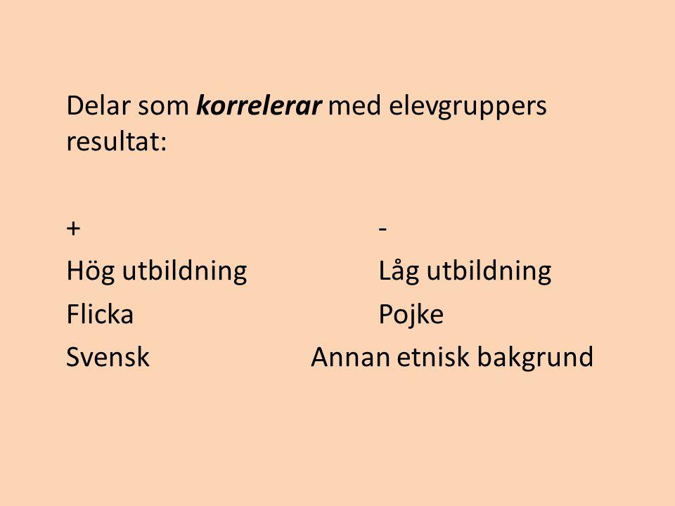 Delar som korrelerar med elevgruppers resultat: +- Hög utbildningLåg utbildning FlickaPojke SvenskAnnan etnisk bakgrund