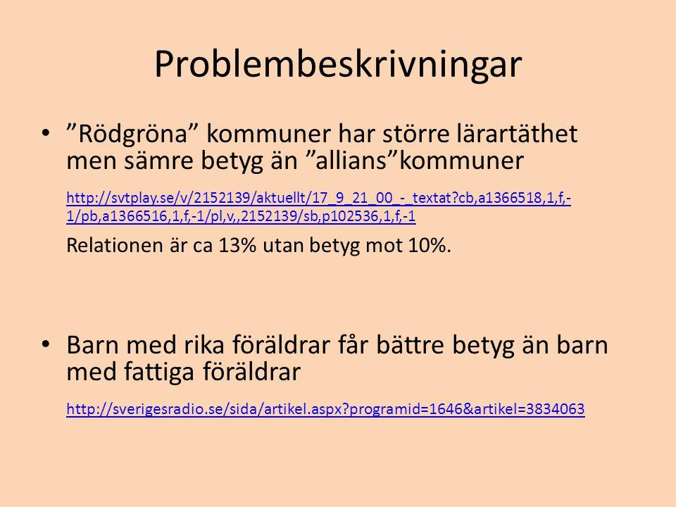 Problembeskrivningar • Rödgröna kommuner har större lärartäthet men sämre betyg än allians kommuner http://svtplay.se/v/2152139/aktuellt/17_9_21_00_-_textat?cb,a1366518,1,f,- 1/pb,a1366516,1,f,-1/pl,v,,2152139/sb,p102536,1,f,-1 Relationen är ca 13% utan betyg mot 10%.