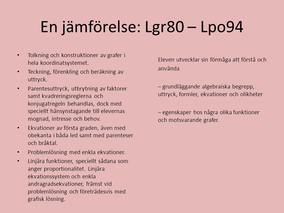 En jämförelse: Lgr80 – Lpo94 • Tolkning och konstruktioner av grafer i hela koordinatsystemet. • Teckning, förenkling och beräkning av uttryck. • Pare