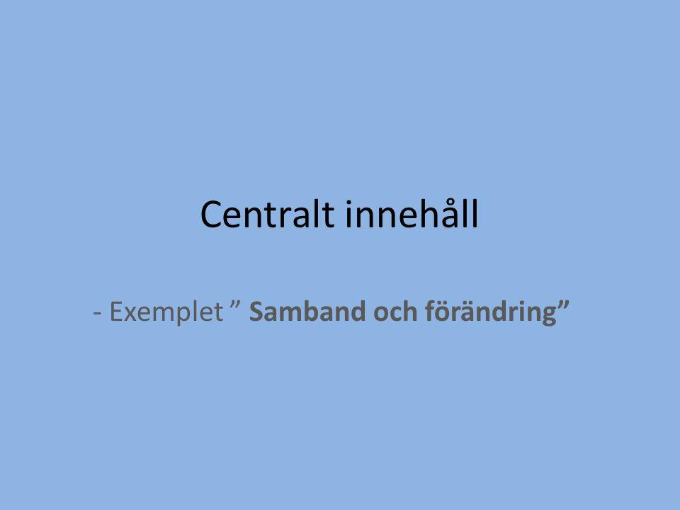 """Centralt innehåll - Exemplet """" Samband och förändring"""""""