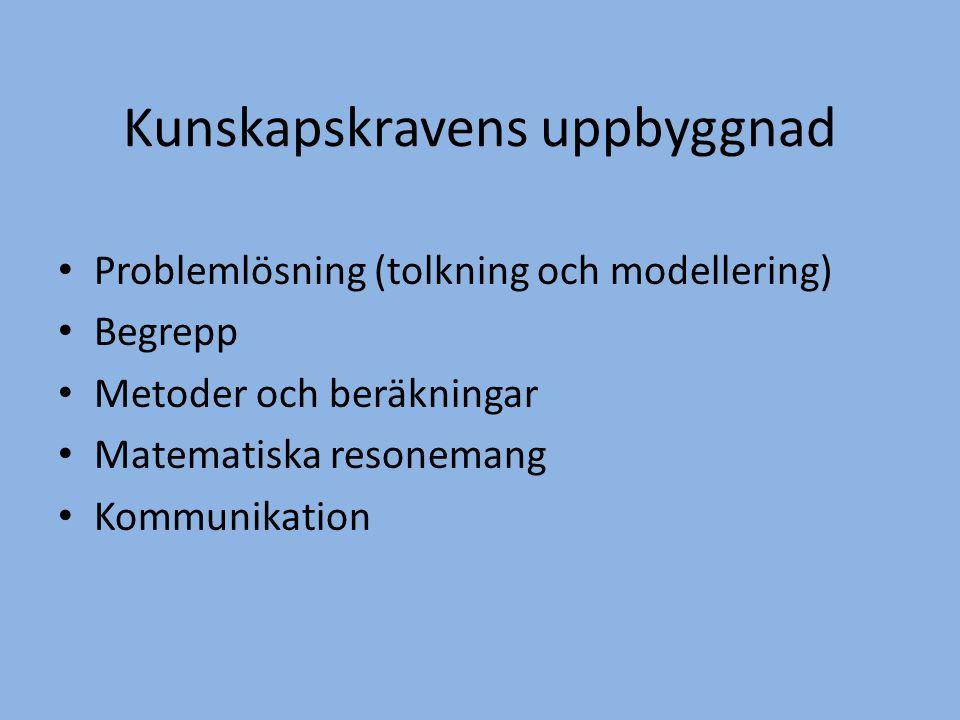 Kunskapskravens uppbyggnad • Problemlösning (tolkning och modellering) • Begrepp • Metoder och beräkningar • Matematiska resonemang • Kommunikation