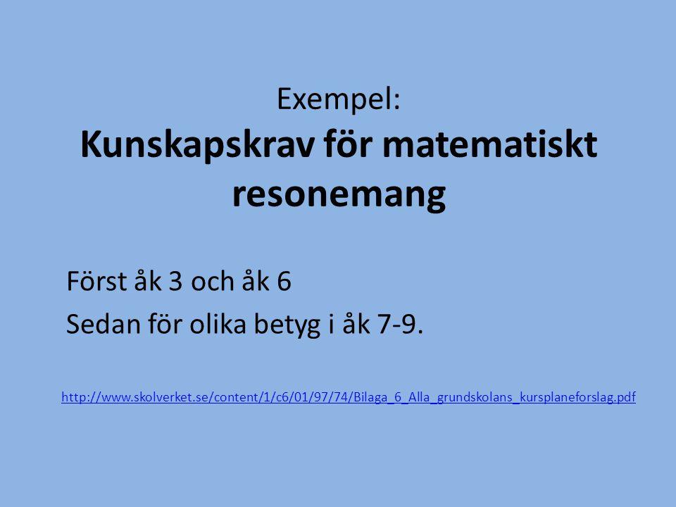 Exempel: Kunskapskrav för matematiskt resonemang Först åk 3 och åk 6 Sedan för olika betyg i åk 7-9. http://www.skolverket.se/content/1/c6/01/97/74/Bi