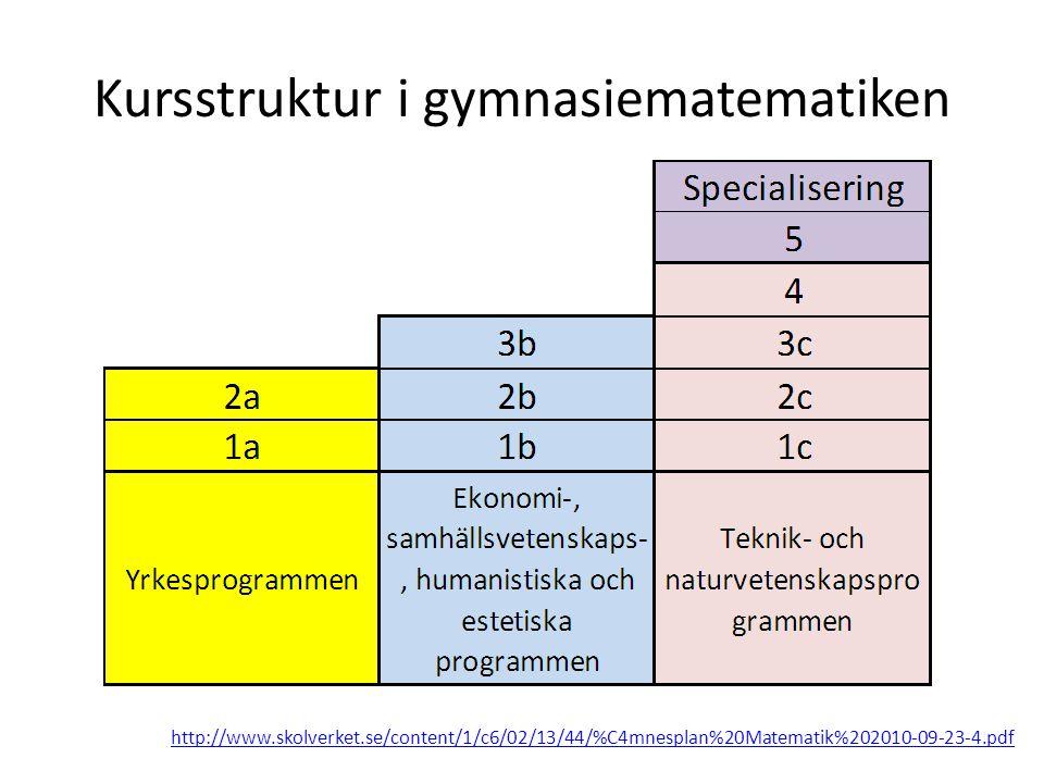 Kursstruktur i gymnasiematematiken http://www.skolverket.se/content/1/c6/02/13/44/%C4mnesplan%20Matematik%202010-09-23-4.pdf