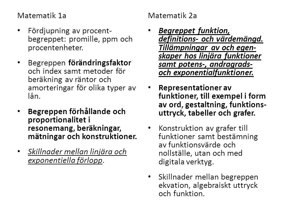 Matematik 1a • Fördjupning av procent- begreppet: promille, ppm och procentenheter.