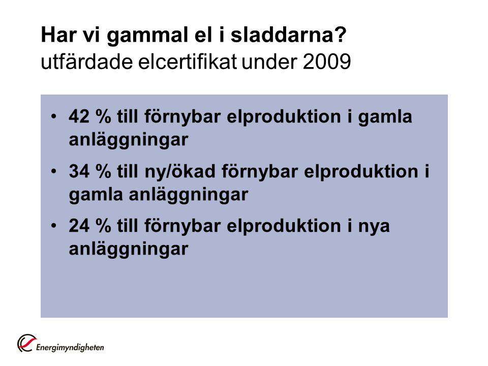 Har vi gammal el i sladdarna? utfärdade elcertifikat under 2009 •42 % till förnybar elproduktion i gamla anläggningar •34 % till ny/ökad förnybar elpr