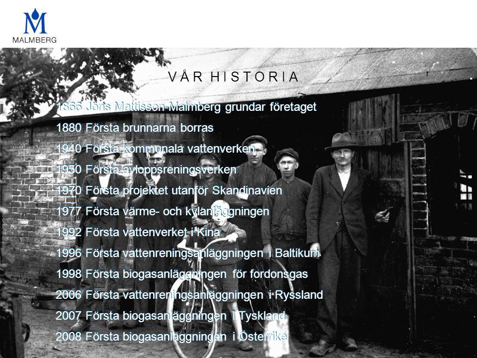 V Å R H I S T O R I A 1866 Jöns Mattisson-Malmberg grundar företaget 1880 Första brunnarna borras 1940 Första kommunala vattenverken 1950 Första avlop