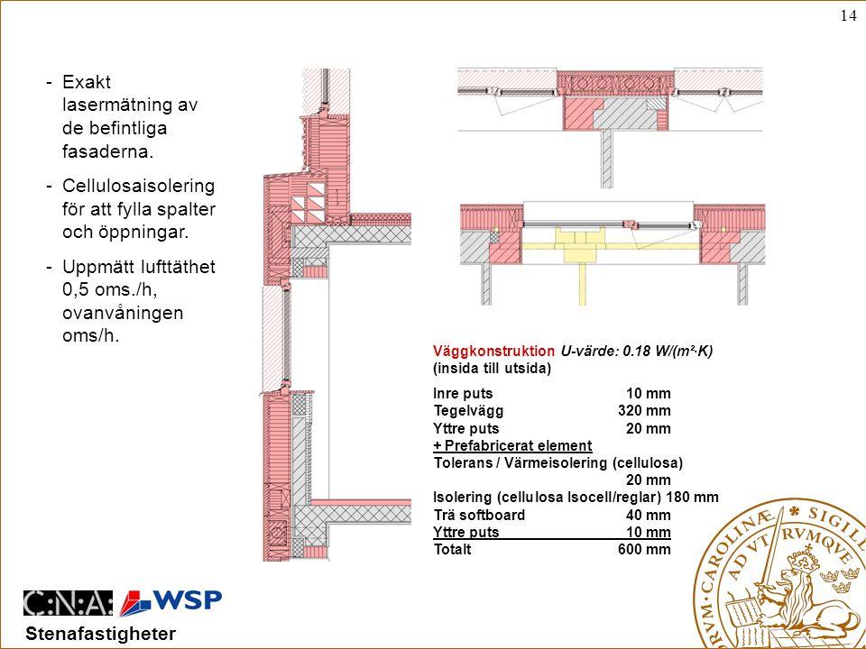 14 Stenafastigheter -Exakt lasermätning av de befintliga fasaderna.