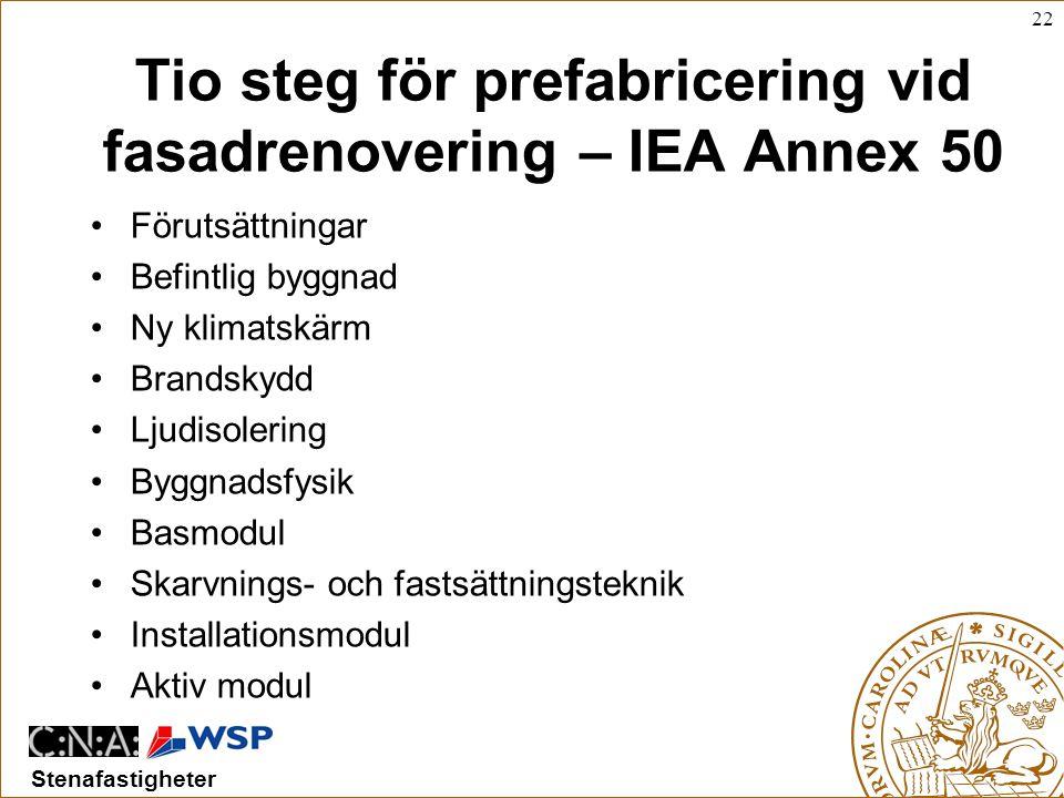 22 Stenafastigheter Tio steg för prefabricering vid fasadrenovering – IEA Annex 50 •Förutsättningar •Befintlig byggnad •Ny klimatskärm •Brandskydd •Ljudisolering •Byggnadsfysik •Basmodul •Skarvnings- och fastsättningsteknik •Installationsmodul •Aktiv modul