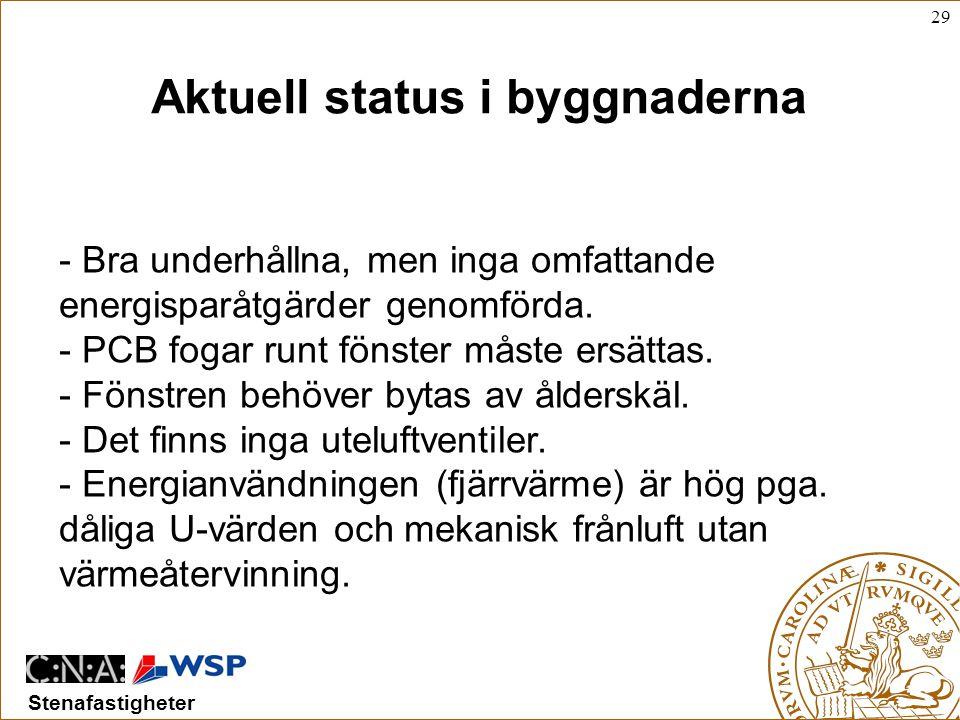 29 Stenafastigheter Aktuell status i byggnaderna - Bra underhållna, men inga omfattande energisparåtgärder genomförda.