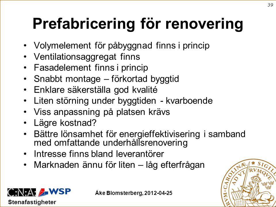 39 Stenafastigheter Åke Blomsterberg, 2012-04-25 Prefabricering för renovering •Volymelement för påbyggnad finns i princip •Ventilationsaggregat finns •Fasadelement finns i princip •Snabbt montage – förkortad byggtid •Enklare säkerställa god kvalité •Liten störning under byggtiden - kvarboende •Viss anpassning på platsen krävs •Lägre kostnad.