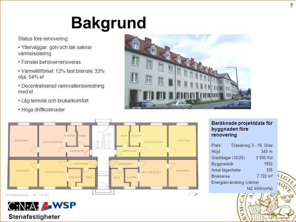 5 Stenafastigheter Bakgrund Status före renovering: • Ytterväggar, golv och tak saknar värmeisolering • Fönster behöver renoveras • Värmetillförsel: 13% fast bränsle, 33% olja, 54% el • Decentraliserad varmvattenberedning med el • Låg termisk och brukarkomfort • Höga driftkostnader Beräknade projektdata för byggnaden före renovering Plats Dieselweg 3 - 19, Graz Höjd 345 m Graddagar (12/20)3 500 Kd Byggnadsår 1952 Antal lägenheter126 Bruksarea 7 722 m² Energianvändning (värme) 142 kWh/(m²a)
