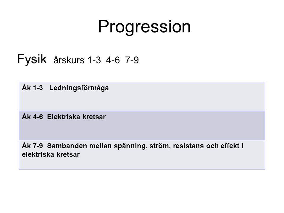 Progression Fysik årskurs 1-3 4-6 7-9 Åk 1-3 Ledningsförmåga Åk 4-6 Elektriska kretsar Åk 7-9 Sambanden mellan spänning, ström, resistans och effekt i