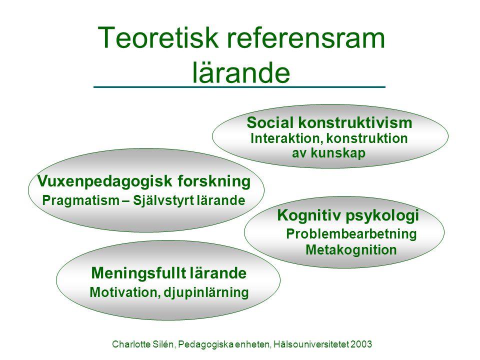 Charlotte Silén, Pedagogiska enheten, Hälsouniversitetet 2003 Teoretisk referensram lärande Vuxenpedagogisk forskning Pragmatism – Självstyrt lärande