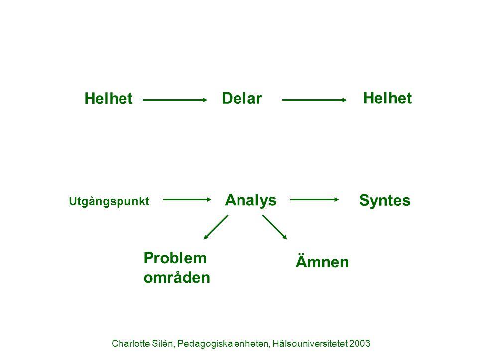 Charlotte Silén, Pedagogiska enheten, Hälsouniversitetet 2003 Bearbetning Undersöka – ställa frågor – söka svar , analysera, reflektera, använda sina sinnen Formulera, pröva, tillämpa, använda Värdera