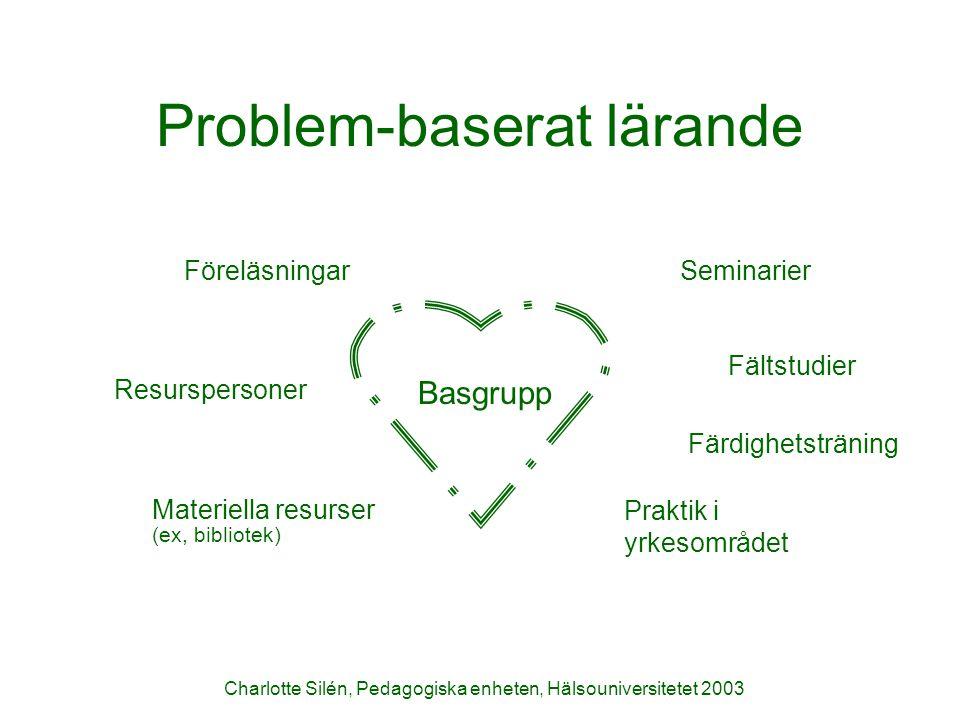 Charlotte Silén, Pedagogiska enheten, Hälsouniversitetet 2003 Problem-baserat lärande Basgrupp Föreläsningar Resurspersoner Materiella resurser (ex, b
