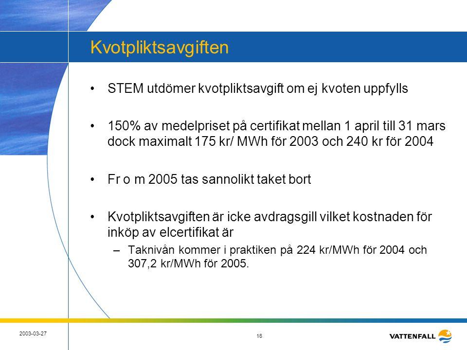 16 2003-03-27 16 Kvotpliktsavgiften •STEM utdömer kvotpliktsavgift om ej kvoten uppfylls •150% av medelpriset på certifikat mellan 1 april till 31 mar