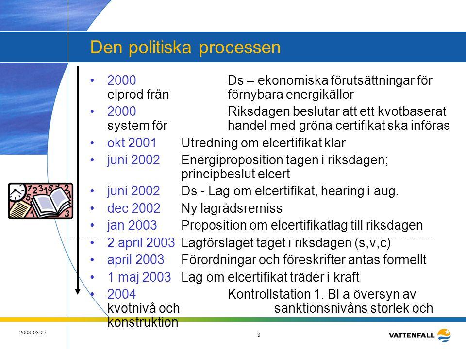 4 2003-03-27 4 Idén med gröna certifikat Elmarknad El från förnybar energi Miljönytta certifikat 1 MWh Certifikatsmarknad Intäkter El 1 MWh Kvot/ skattelättnad/ etc Kan rätt utformat utgöra ett kostnadseffektivt sätt att gynna förnybar elproduktion