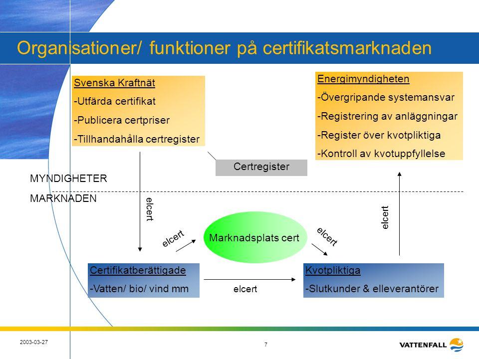 8 2003-03-27 8 Certifikatberättigade anläggningar Generellt certifikatsystem: 1 MWh el = 1 certifikat •Biobränslebaserad kraft.