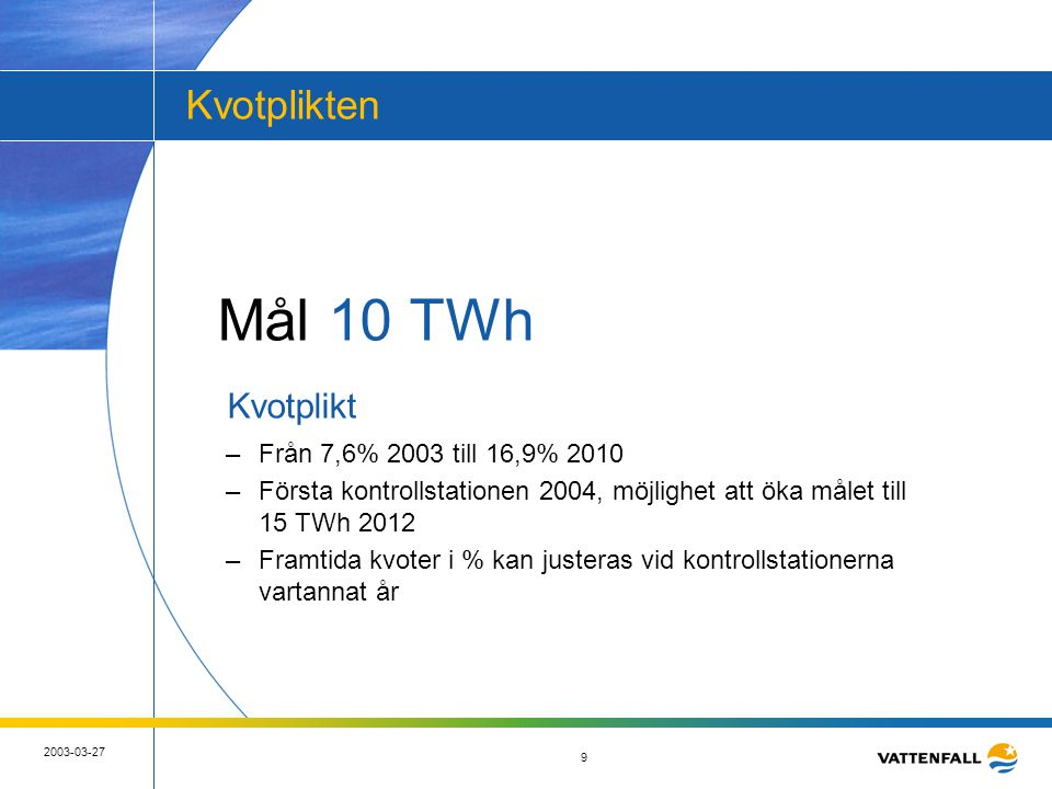 9 2003-03-27 9 Kvotplikten Mål 10 TWh Kvotplikt –Från 7,6% 2003 till 16,9% 2010 –Första kontrollstationen 2004, möjlighet att öka målet till 15 TWh 20