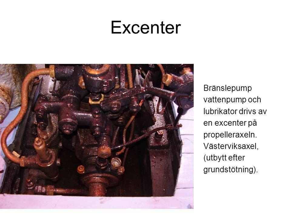 Excenter Bränslepump vattenpump och lubrikator drivs av en excenter på propelleraxeln.