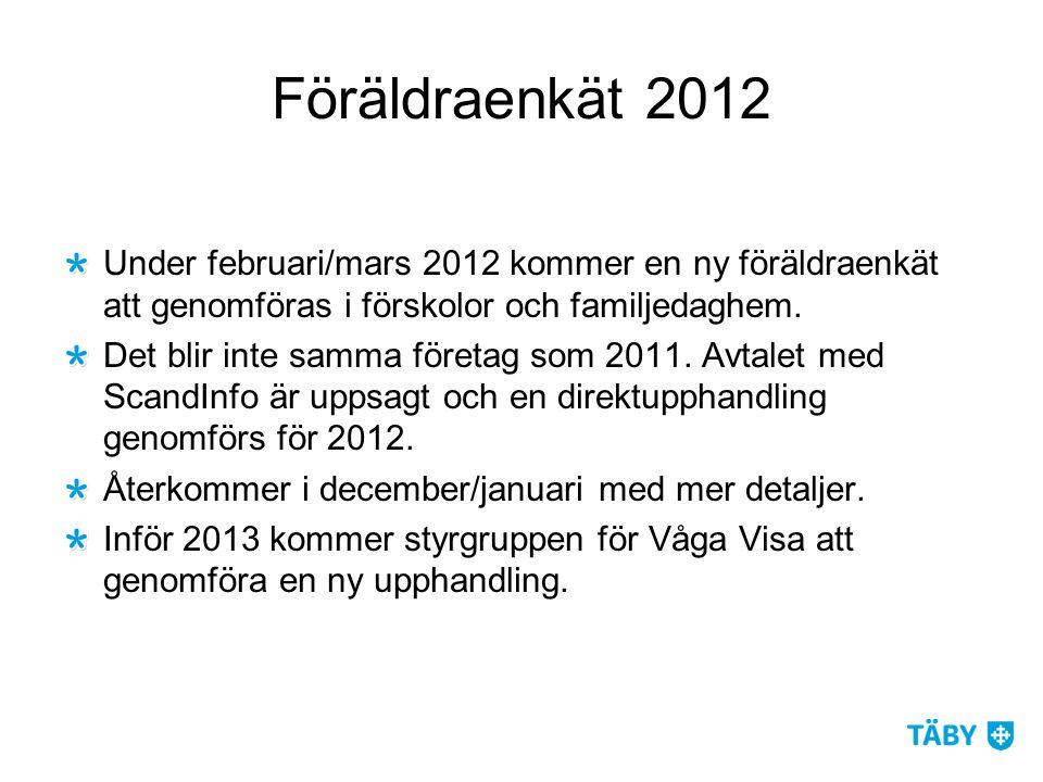 Föräldraenkät 2012 Under februari/mars 2012 kommer en ny föräldraenkät att genomföras i förskolor och familjedaghem.