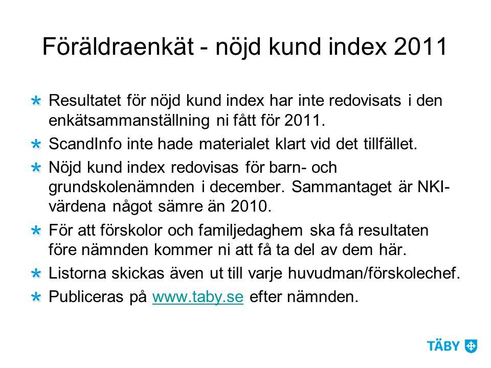 Föräldraenkät - nöjd kund index 2011 Resultatet för nöjd kund index har inte redovisats i den enkätsammanställning ni fått för 2011.