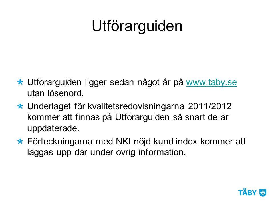 Utförarguiden Utförarguiden ligger sedan något år på www.taby.se utan lösenord.www.taby.se Underlaget för kvalitetsredovisningarna 2011/2012 kommer att finnas på Utförarguiden så snart de är uppdaterade.