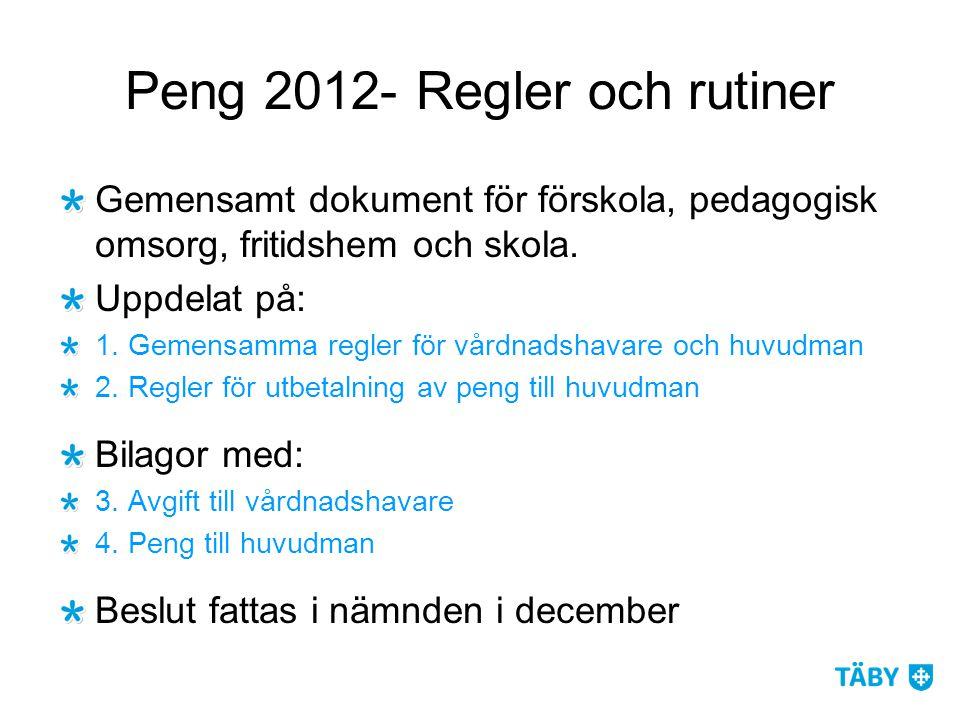 Peng 2012- Regler och rutiner Gemensamt dokument för förskola, pedagogisk omsorg, fritidshem och skola.