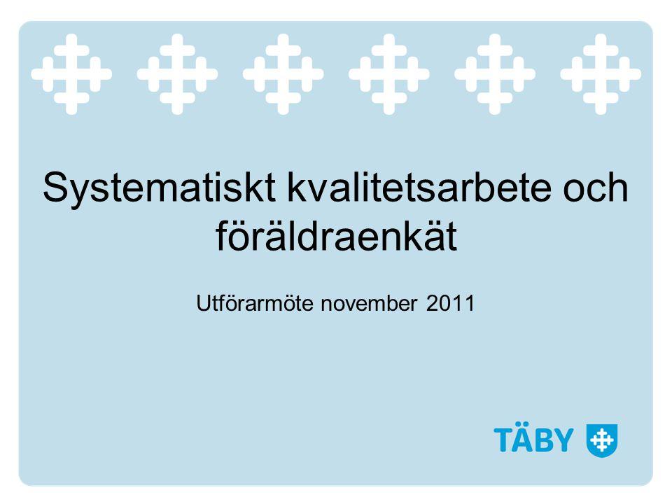 Systematiskt kvalitetsarbete och föräldraenkät Utförarmöte november 2011