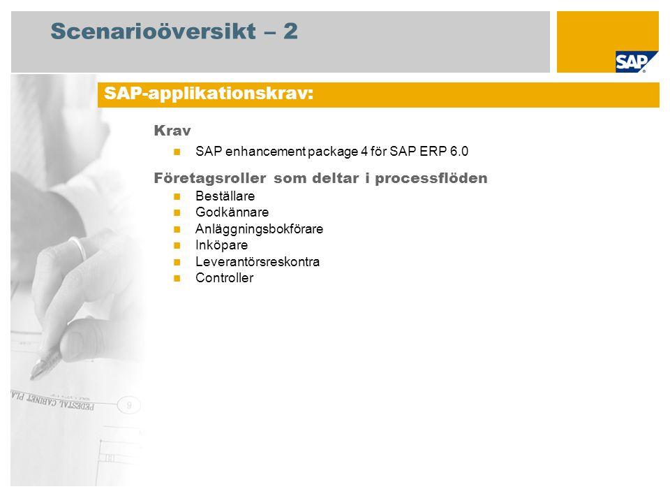Scenarioöversikt – 2 Krav  SAP enhancement package 4 för SAP ERP 6.0 Företagsroller som deltar i processflöden  Beställare  Godkännare  Anläggning