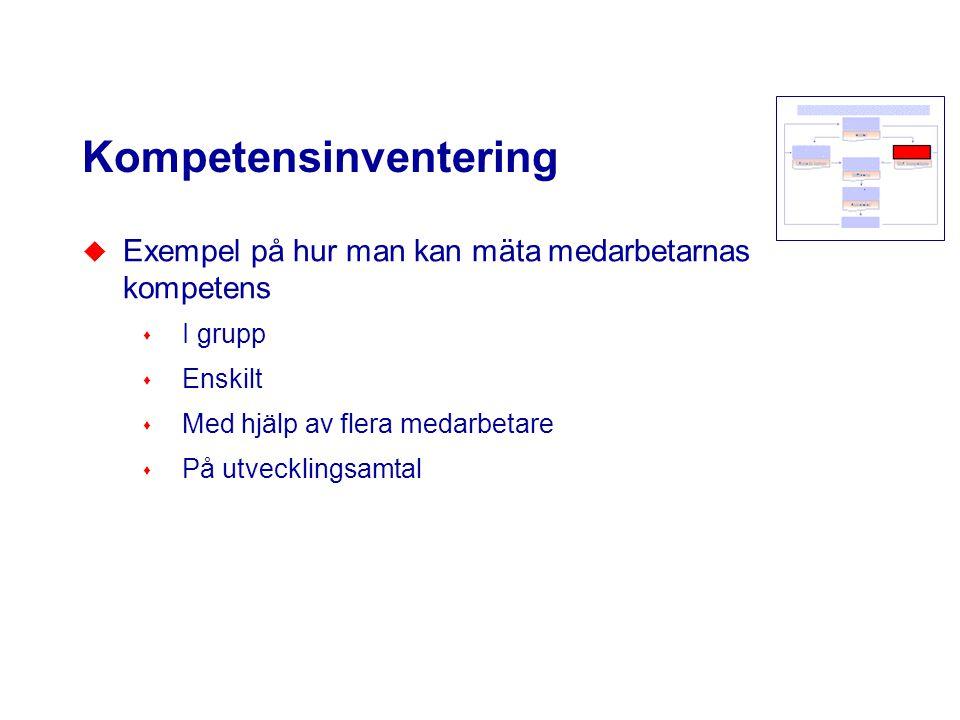 Kompetensinventering u Exempel på hur man kan mäta medarbetarnas kompetens s I grupp s Enskilt s Med hjälp av flera medarbetare s På utvecklingsamtal
