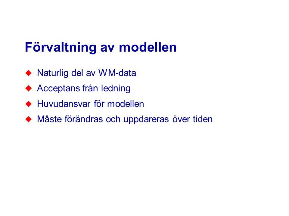 Förvaltning av modellen u Naturlig del av WM-data u Acceptans från ledning u Huvudansvar för modellen u Måste förändras och uppdareras över tiden