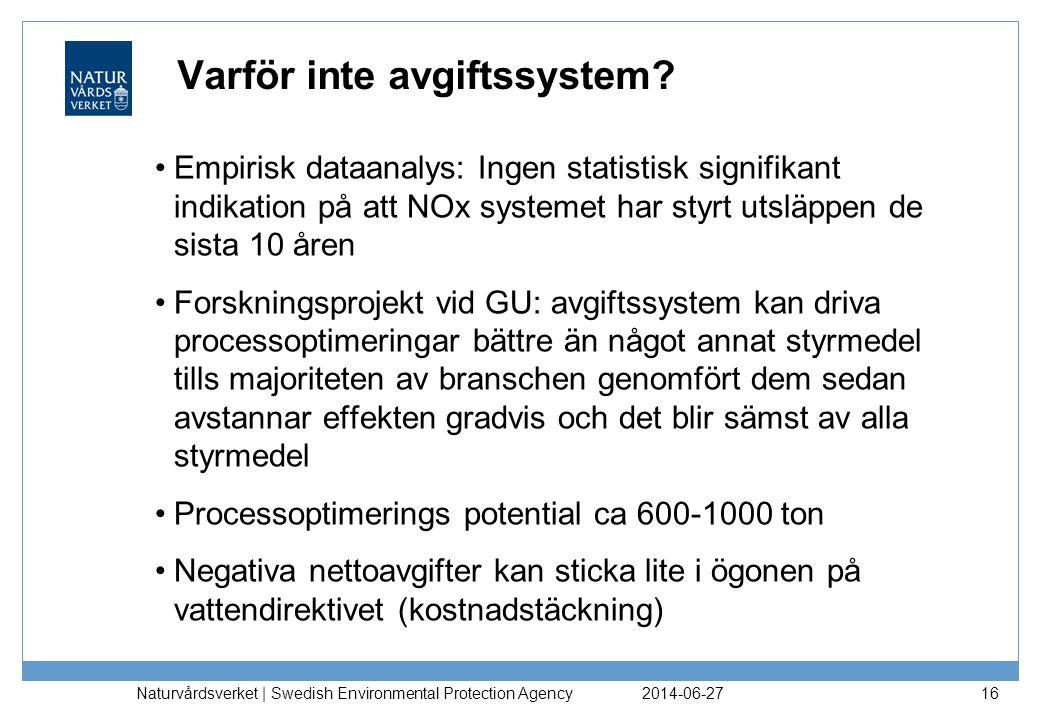 Varför inte avgiftssystem? •Empirisk dataanalys: Ingen statistisk signifikant indikation på att NOx systemet har styrt utsläppen de sista 10 åren •For