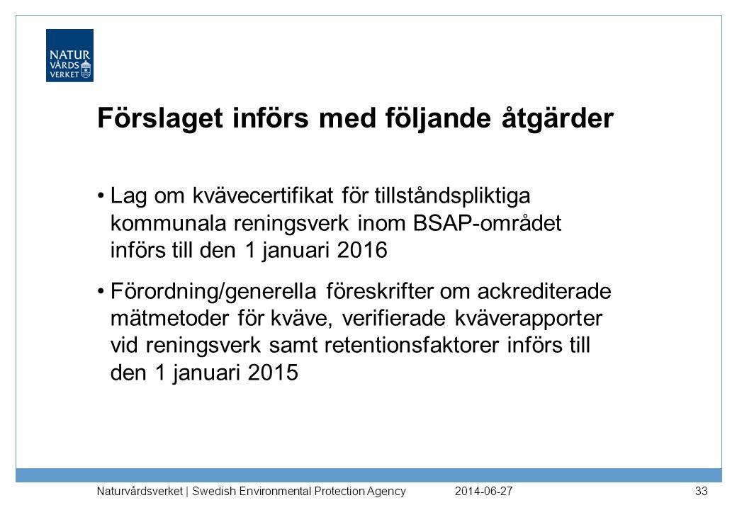 Förslaget införs med följande åtgärder •Lag om kvävecertifikat för tillståndspliktiga kommunala reningsverk inom BSAP-området införs till den 1 januar