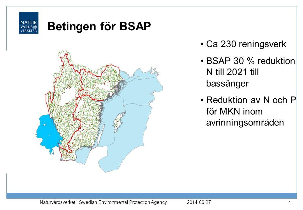Betingen för BSAP •Ca 230 reningsverk •BSAP 30 % reduktion N till 2021 till bassänger •Reduktion av N och P för MKN inom avrinningsområden 2014-06-27
